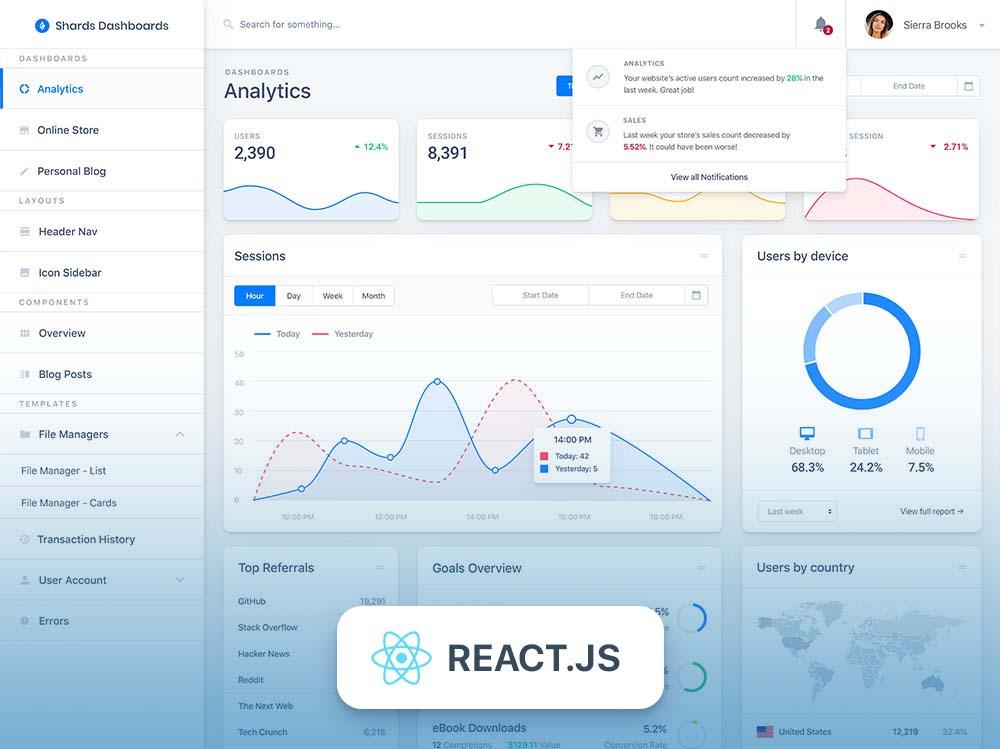React Big Calendar.Shards Dashboard Pro React