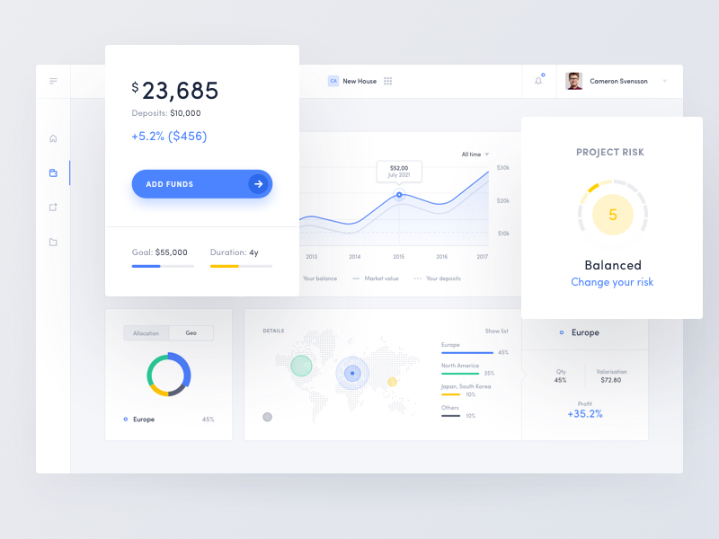 Robo Advisor Web App by Michal Parulski